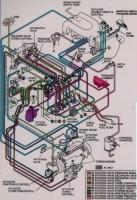 the complex rat's nest....