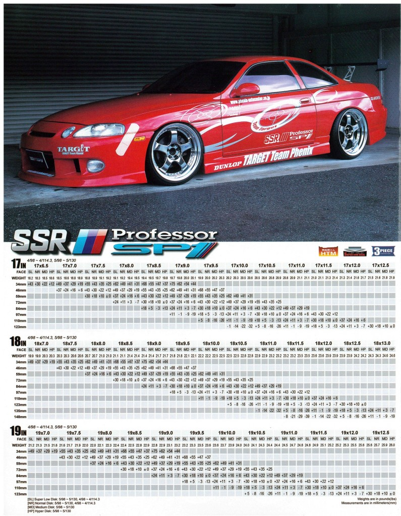 Ssr wheels how much do they weigh and how do lighter wheels benefit and nvjuhfo Image collections