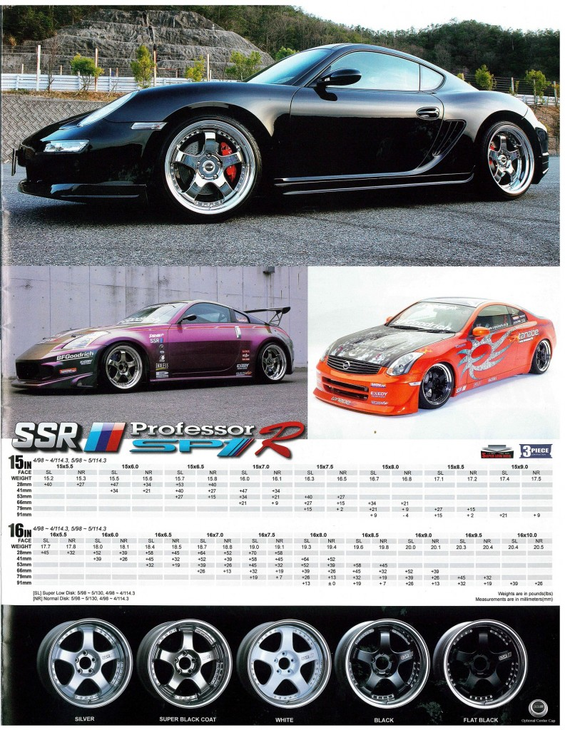 ssr wheels how much do they weigh and how do lighter wheels benefit my car more japan blog. Black Bedroom Furniture Sets. Home Design Ideas